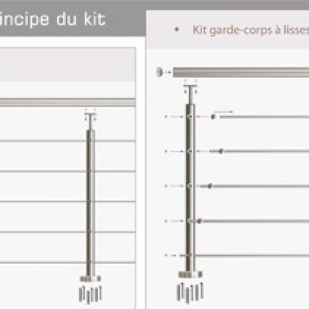 Garde Corps A Monter Soi Meme les garde-corps en kit, pour un montage en do it yourself -