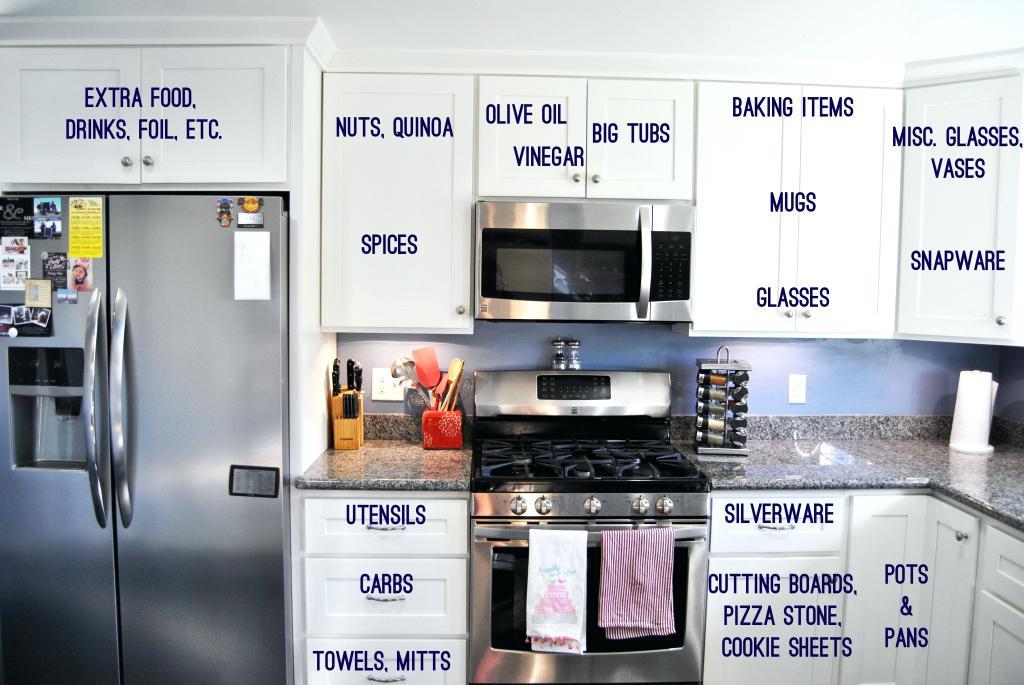 Bien organiser sa cuisine conseils de mon coach brico - Coach cuisine a domicile ...